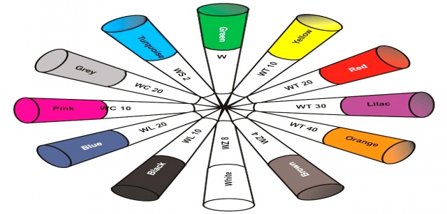 Цвета вольфрамовых электродов