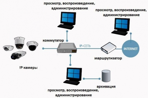 ustanovka-big